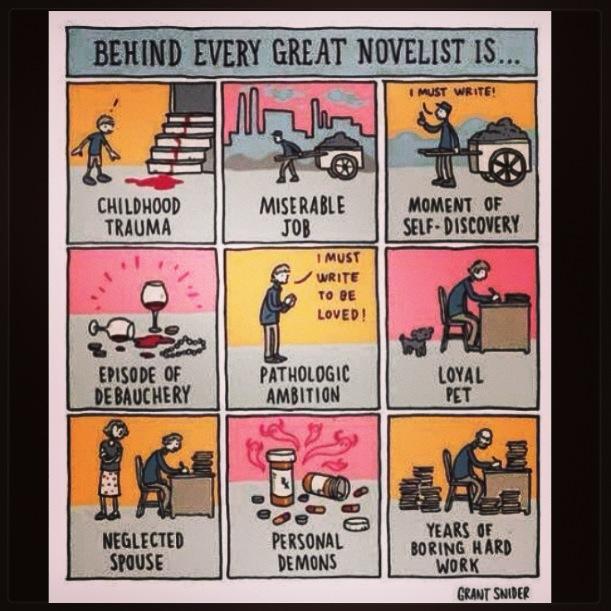 lb-novelist